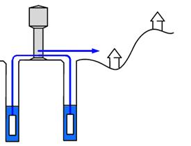 Контроль водонапорная башня система gsm